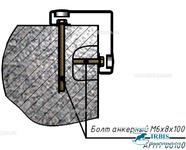 Комплект Т7 – Крепление на бетон полнотелый кирпич