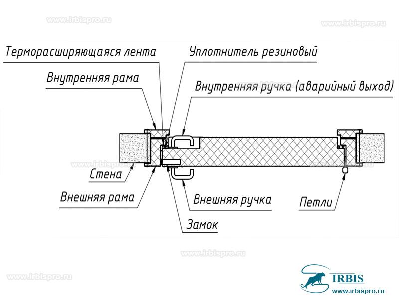 Схема расположения элементов конструкции распашной противопожарной двери